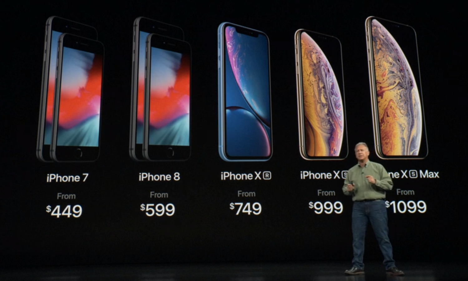 Apple Announces iPhone XS, XS Max, XR, and Apple Watch Series 4